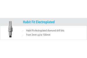 Habit Fit Electroplated