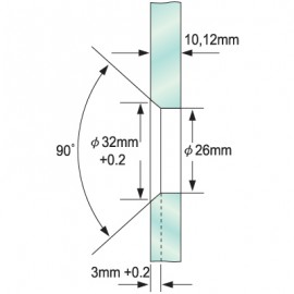 Single Point Fitting