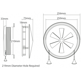 Rotary Vent-A-Matic SXL